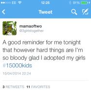 Twitter adoption